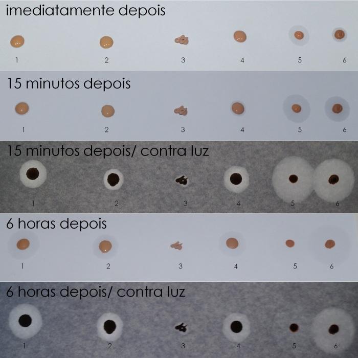 teste-base-oleosidade3