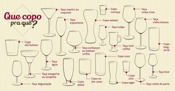 em-meio-a-tantos-modelos-de-tacas-e-copos-quem-nunca-se-perguntou-qual-usar-qual-serve-pra-que-para-te-ajudar-a-consumir-a-bebida-no-recipiente-adequado-o-uol-casa-e-decoracao-1435147826374_956x500